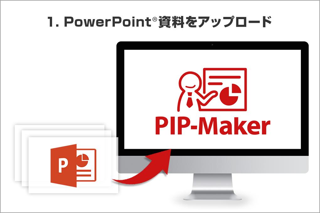 Powerpoint資料をアップロード