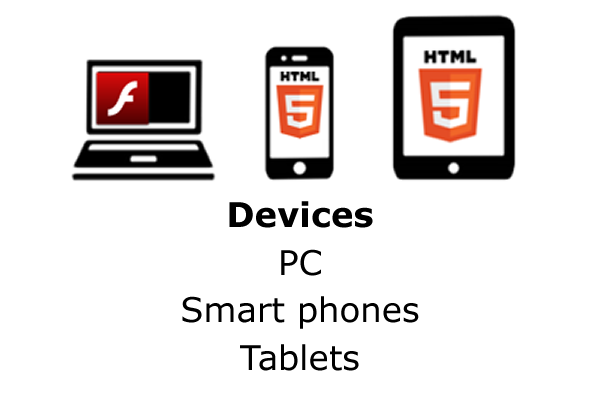 Devices: PC, Smart phones, Tablets